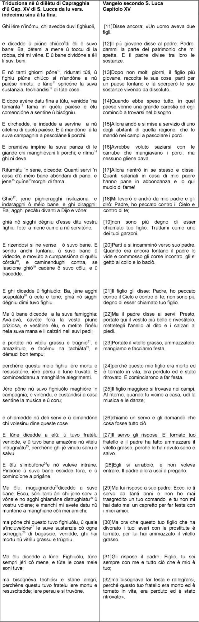 tabella-completa
